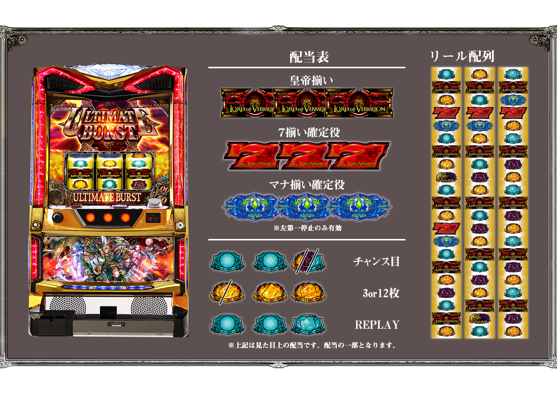 http://www.lordofv-slot.jp/images/spec/spec01.png